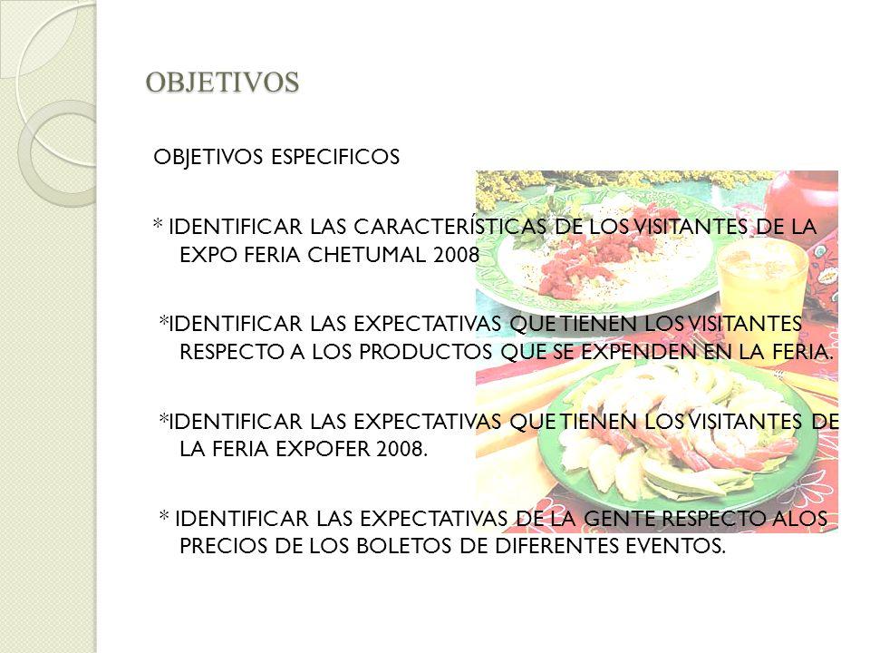 OBJETIVOS OBJETIVOS ESPECIFICOS * IDENTIFICAR LAS CARACTERÍSTICAS DE LOS VISITANTES DE LA EXPO FERIA CHETUMAL 2008 *IDENTIFICAR LAS EXPECTATIVAS QUE T