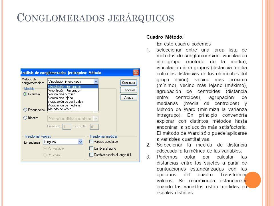 C ONGLOMERADOS JERÁRQUICOS Cuadro Método: En este cuadro podemos 1.seleccionar entre una larga lista de métodos de conglomeración: vinculación inter-grupo (método de la media), vinculación intra-grupos (distancia media entre las distancias de los elementos del grupo unión), vecino más próximo (mínimo), vecino más lejano (máximo), agrupación de centroides (distancia entre centroides), agrupación de medianas (media de centroides) y Método de Ward (minimiza la varianza intragrupo).