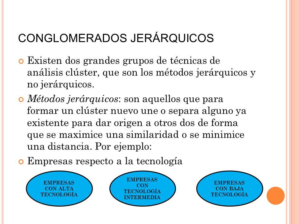 CONGLOMERADOS JERÁRQUICOS Existen dos grandes grupos de técnicas de análisis clúster, que son los métodos jerárquicos y no jerárquicos. Métodos jerárq