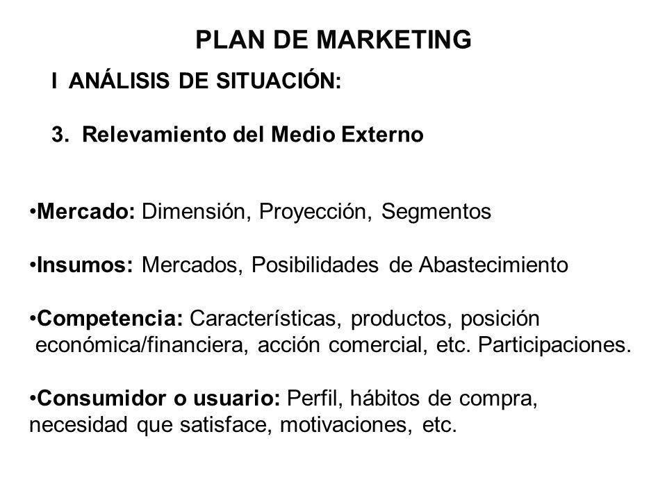 PLAN DE MARKETING I ANÁLISIS DE SITUACIÓN: 3. Relevamiento del Medio Externo Mercado: Dimensión, Proyección, Segmentos Insumos: Mercados, Posibilidade