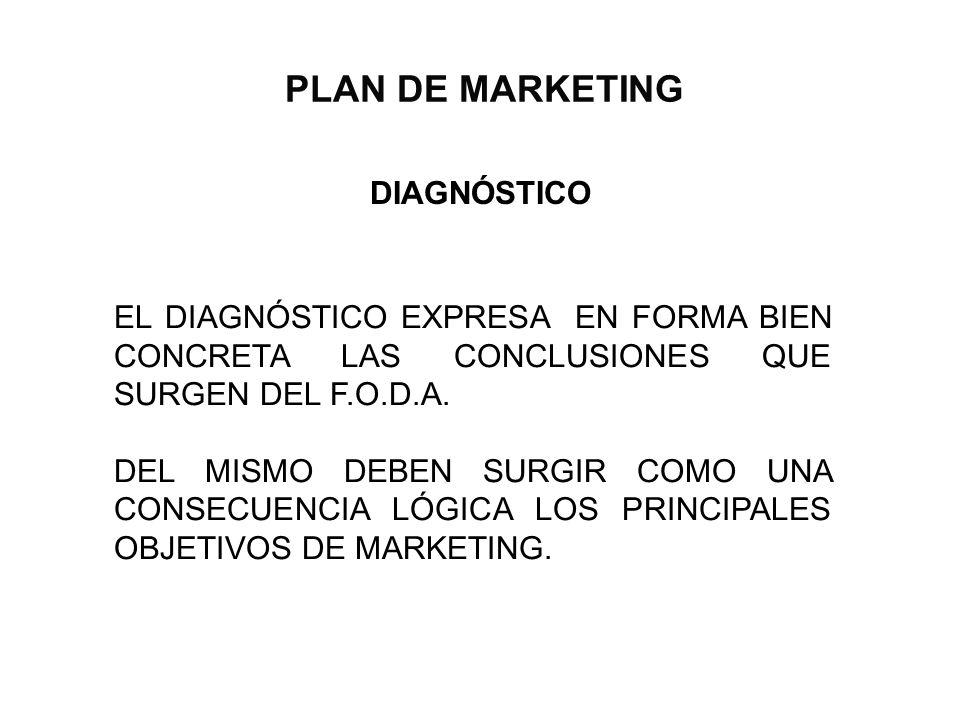 PLAN DE MARKETING DIAGNÓSTICO EL DIAGNÓSTICO EXPRESA EN FORMA BIEN CONCRETA LAS CONCLUSIONES QUE SURGEN DEL F.O.D.A. DEL MISMO DEBEN SURGIR COMO UNA C