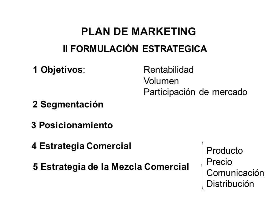 PLAN DE MARKETING II FORMULACIÓN ESTRATEGICA 1 Objetivos: Rentabilidad Volumen Participación de mercado 2 Segmentación 3 Posicionamiento 4 Estrategia