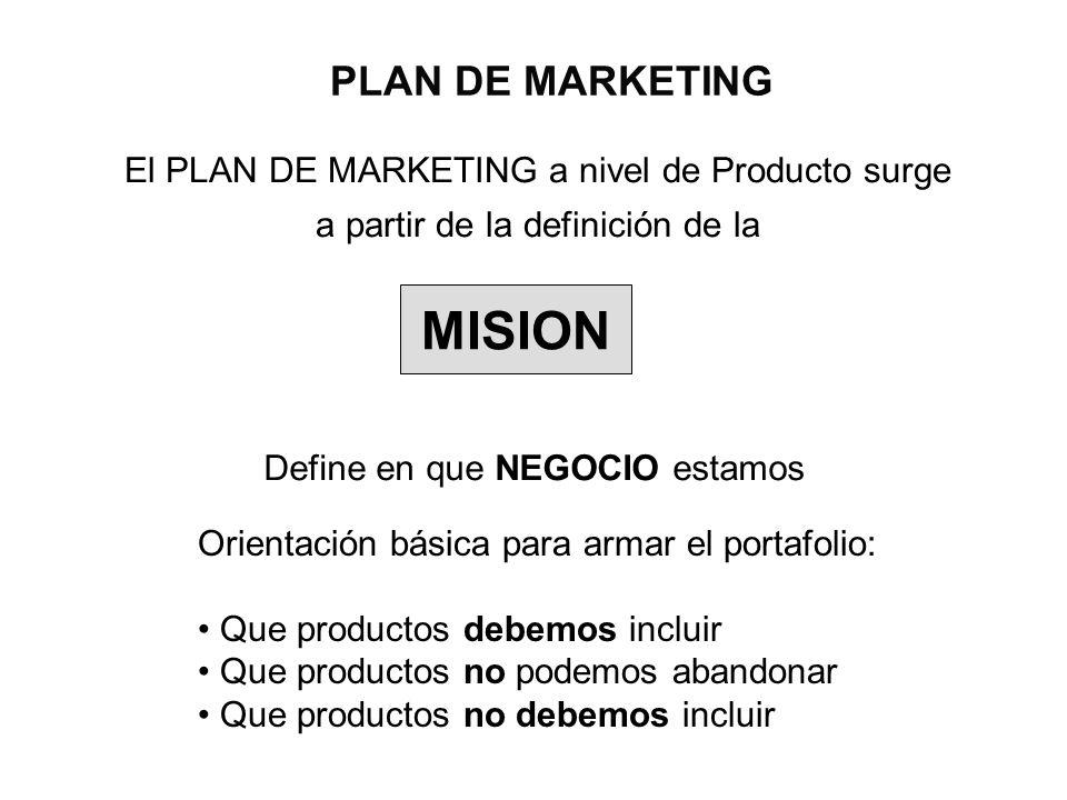 MISION PLAN DE MARKETING El PLAN DE MARKETING a nivel de Producto surge a partir de la definición de la Define en que NEGOCIO estamos Orientación bási