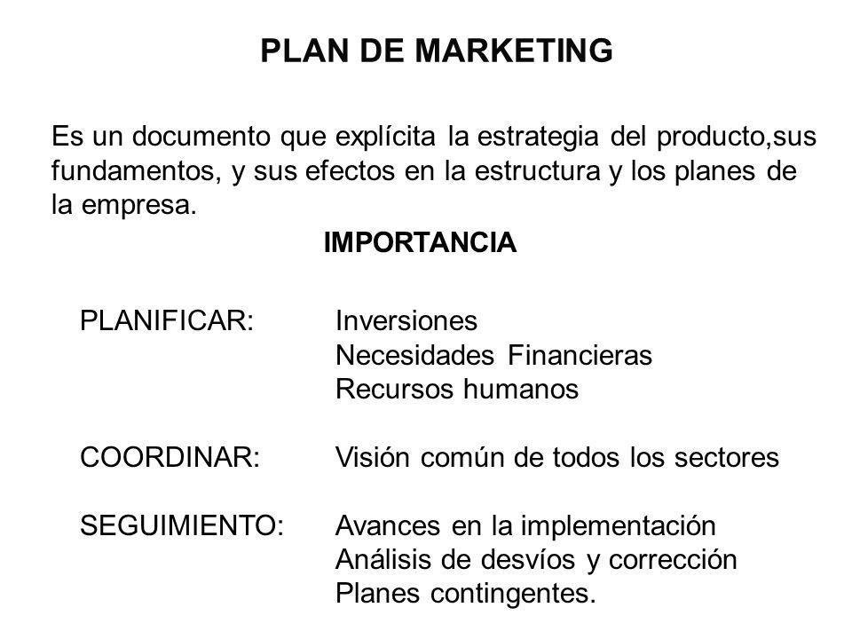 PLAN DE MARKETING Es un documento que explícita la estrategia del producto,sus fundamentos, y sus efectos en la estructura y los planes de la empresa.