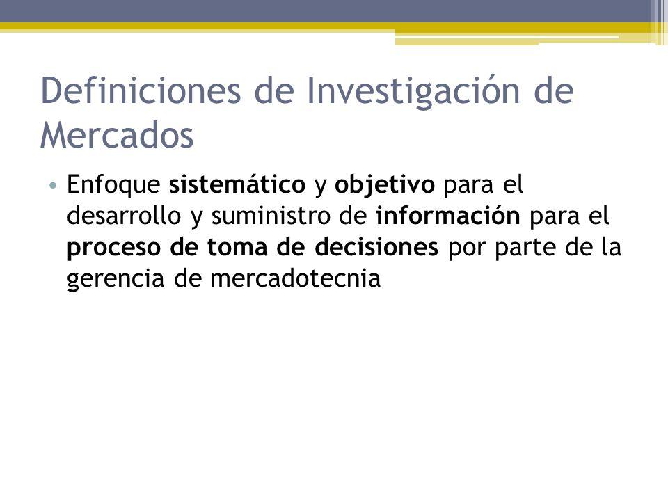 Pasos finales: Definición del objetivo de investigación Problema de investigación Objetivo de investigación ¿Se deben introducir productos nuevos.