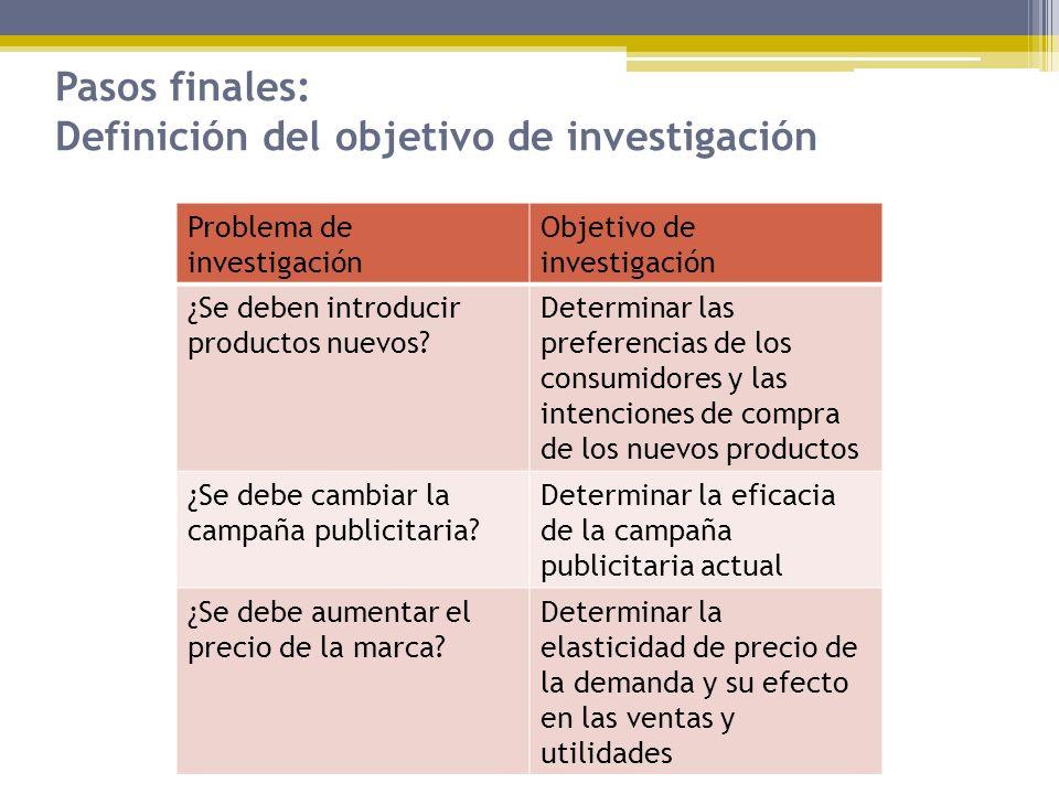 Pasos finales: Definición del objetivo de investigación Problema de investigación Objetivo de investigación ¿Se deben introducir productos nuevos? Det
