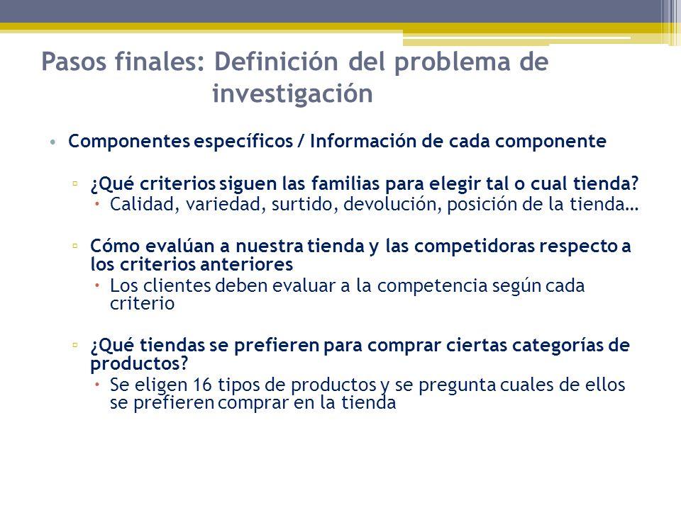 Pasos finales: Definición del problema de investigación Componentes específicos / Información de cada componente ¿Qué criterios siguen las familias pa