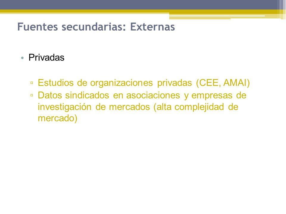 Fuentes secundarias: Externas Privadas Estudios de organizaciones privadas (CEE, AMAI) Datos sindicados en asociaciones y empresas de investigación de