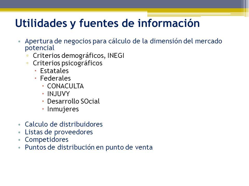 Utilidades y fuentes de información Apertura de negocios para cálculo de la dimensión del mercado potencial Criterios demográficos, INEGI Criterios ps
