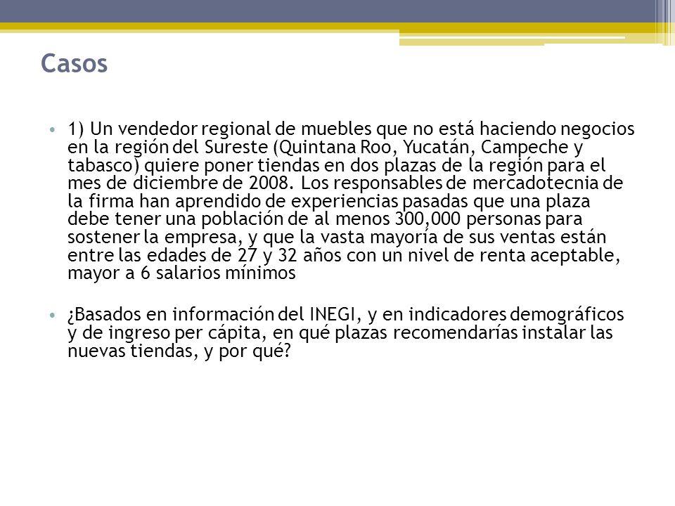 Casos 1) Un vendedor regional de muebles que no está haciendo negocios en la región del Sureste (Quintana Roo, Yucatán, Campeche y tabasco) quiere pon