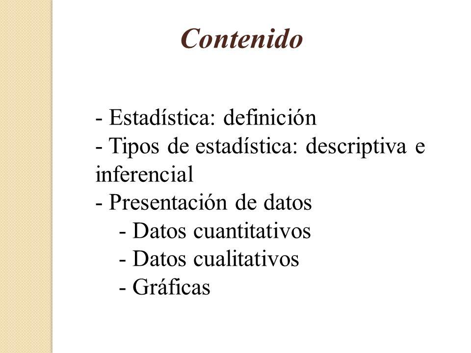 Contenido - Estadística: definición - Tipos de estadística: descriptiva e inferencial - Presentación de datos - Datos cuantitativos - Datos cualitativos - Gráficas