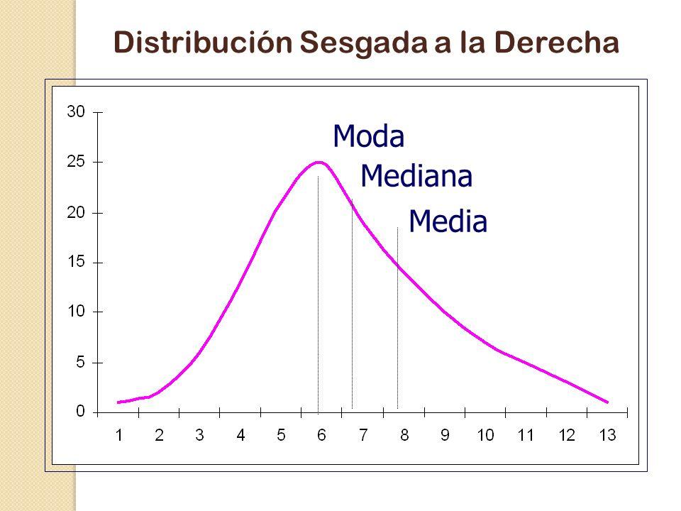 Mediana es un valor del conjunto de datos que mide el elemento central: La mitad de los elementos se encuentran por arriba y la otra mitad por debajo