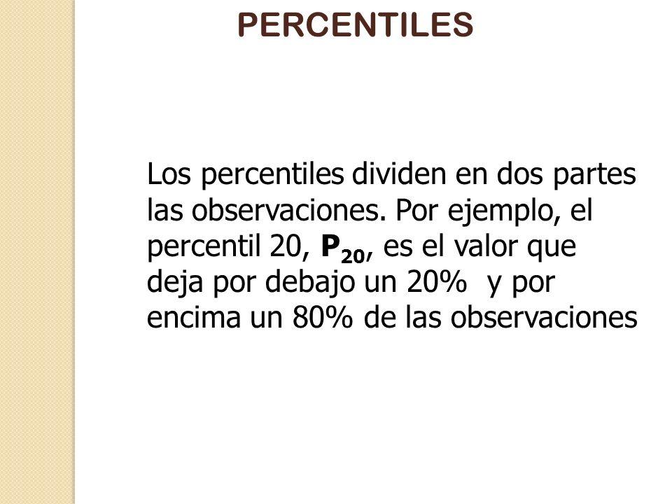 CUARTILES Mínimo MáximoCuartil 1 Q 1 Cuartil 3 Q 3 Mediana Cuartil 2 Q 2 25% 75% 25%75%