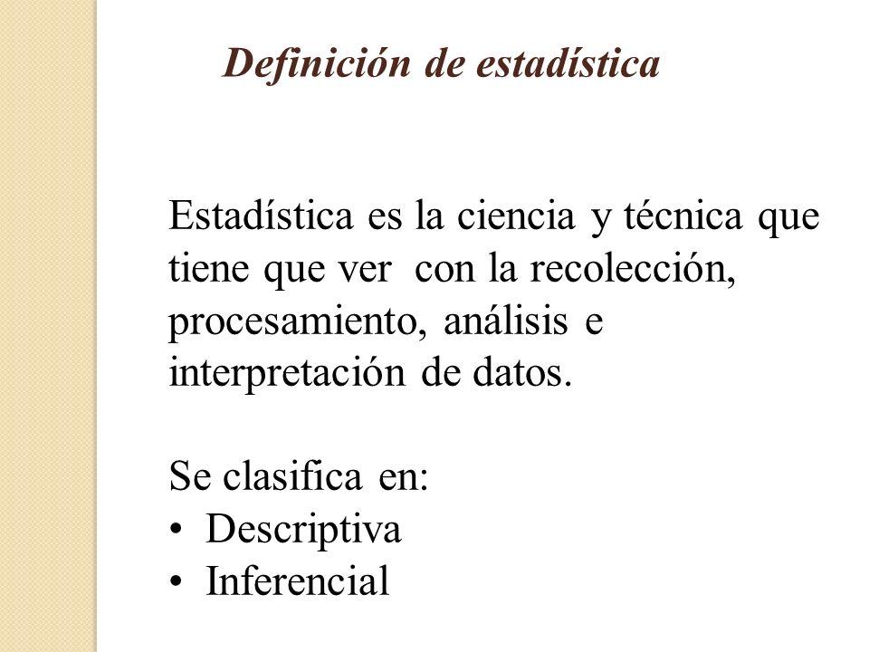Contenido - Estadística: definición - Tipos de estadística: descriptiva e inferencial - Presentación de datos - Datos cuantitativos - Datos cualitativ
