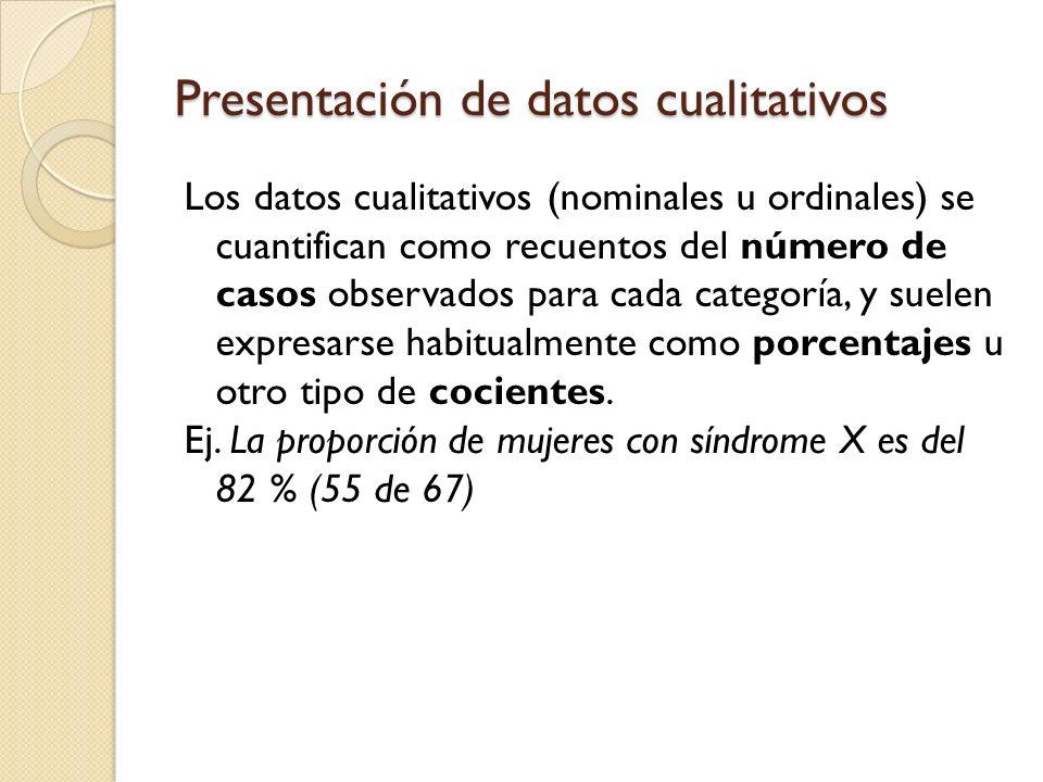 PERCENTILES Mínimo Máximo Percentil 20 P 20 20%80%