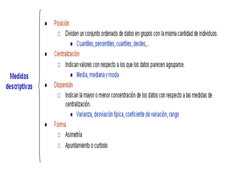 Estadística descriptiva Incluye la tabulación, representación y descripción de conjuntos de datos. A partir de ellos se puede organizar, simplificar y