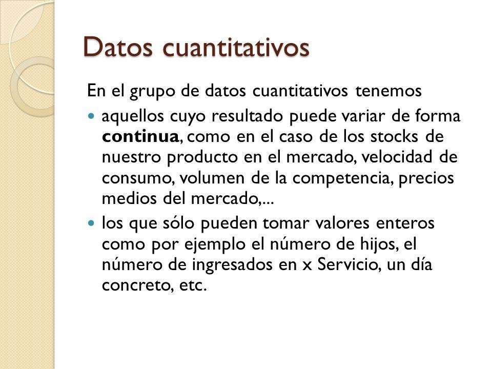 Datos cuantitativos En el grupo de datos cuantitativos tenemos aquellos cuyo resultado puede variar de forma continua, como en el caso de los stocks de nuestro producto en el mercado, velocidad de consumo, volumen de la competencia, precios medios del mercado,...
