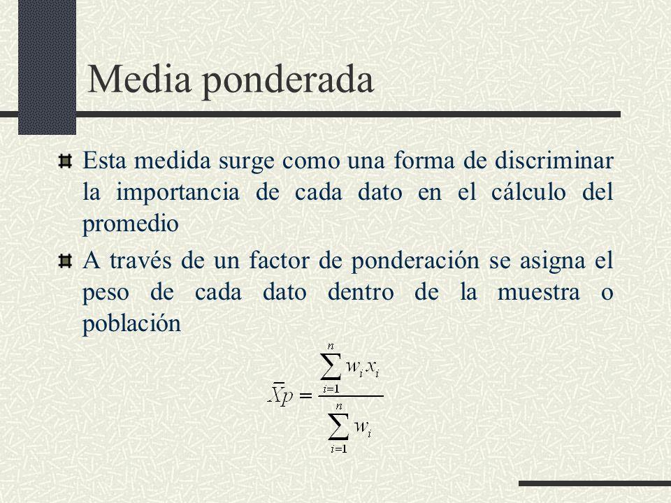 Media ponderada Esta medida surge como una forma de discriminar la importancia de cada dato en el cálculo del promedio A través de un factor de ponder