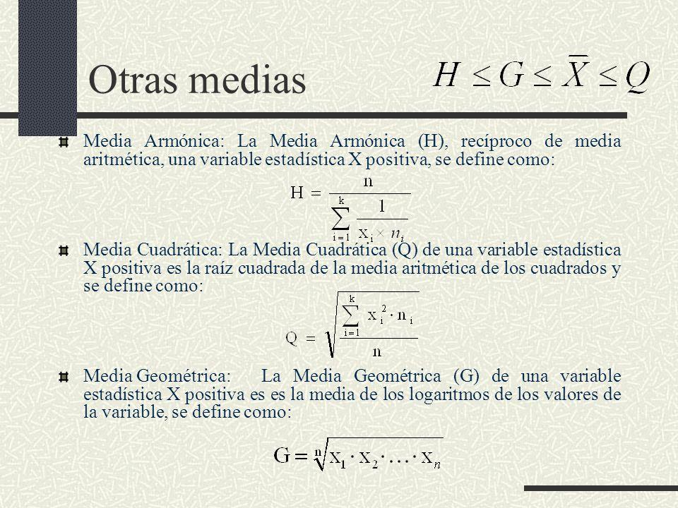Otras medias Media Armónica: La Media Armónica (H), recíproco de media aritmética, una variable estadística X positiva, se define como: Media Cuadráti