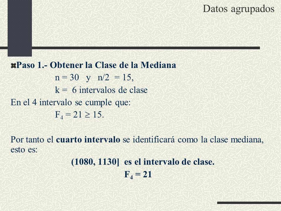 Paso 1.- Obtener la Clase de la Mediana n = 30 y n/2 = 15, k = 6 intervalos de clase En el 4 intervalo se cumple que: F 4 = 21 15. Por tanto el cuarto