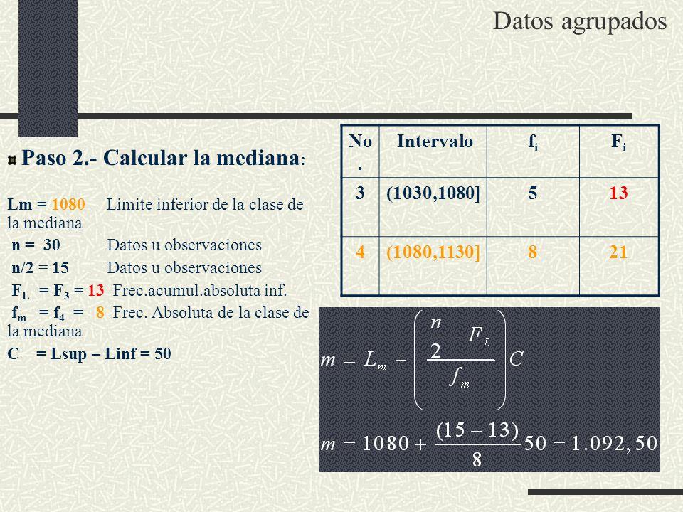Paso 2.- Calcular la mediana : Lm = 1080 Limite inferior de la clase de la mediana n = 30 Datos u observaciones n/2 = 15 Datos u observaciones F L = F