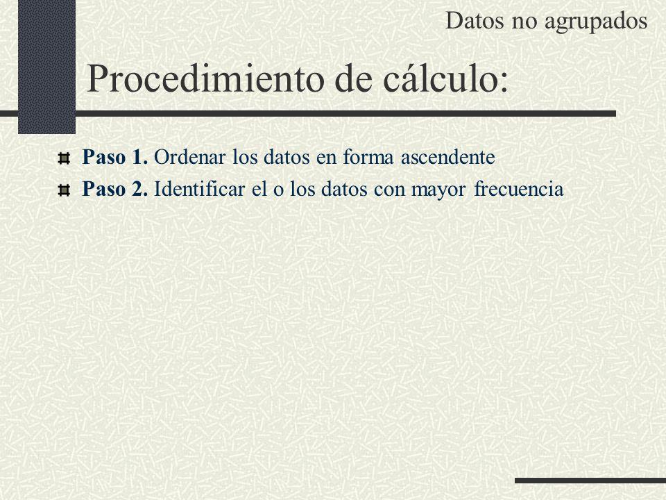 Paso 1. Ordenar los datos en forma ascendente Paso 2. Identificar el o los datos con mayor frecuencia Datos no agrupados Procedimiento de cálculo:
