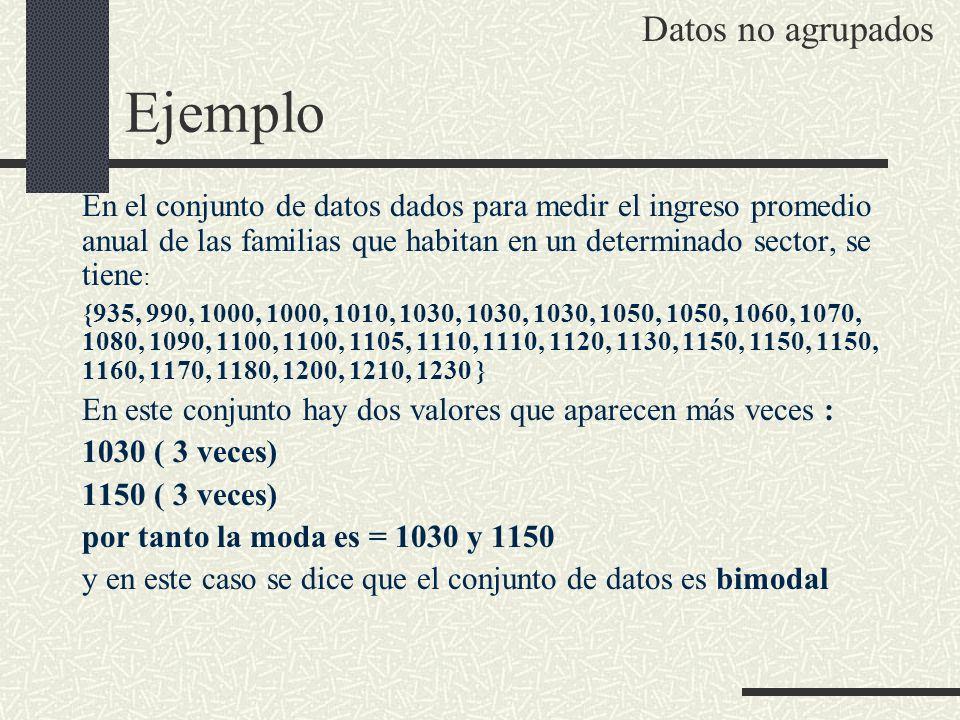 Ejemplo En el conjunto de datos dados para medir el ingreso promedio anual de las familias que habitan en un determinado sector, se tiene : {935, 990,