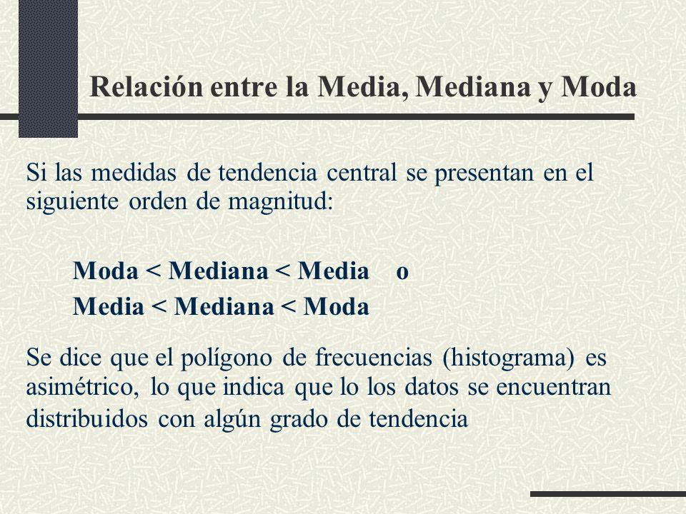 Si las medidas de tendencia central se presentan en el siguiente orden de magnitud: Moda < Mediana < Media o Media < Mediana < Moda Se dice que el pol