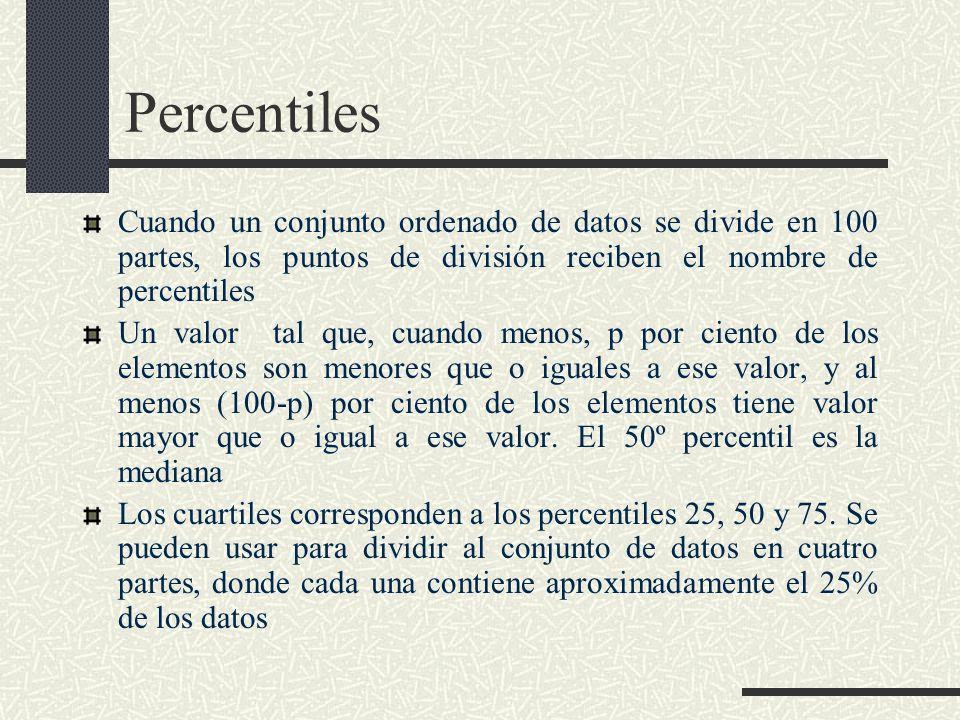 Percentiles Cuando un conjunto ordenado de datos se divide en 100 partes, los puntos de división reciben el nombre de percentiles Un valor tal que, cu