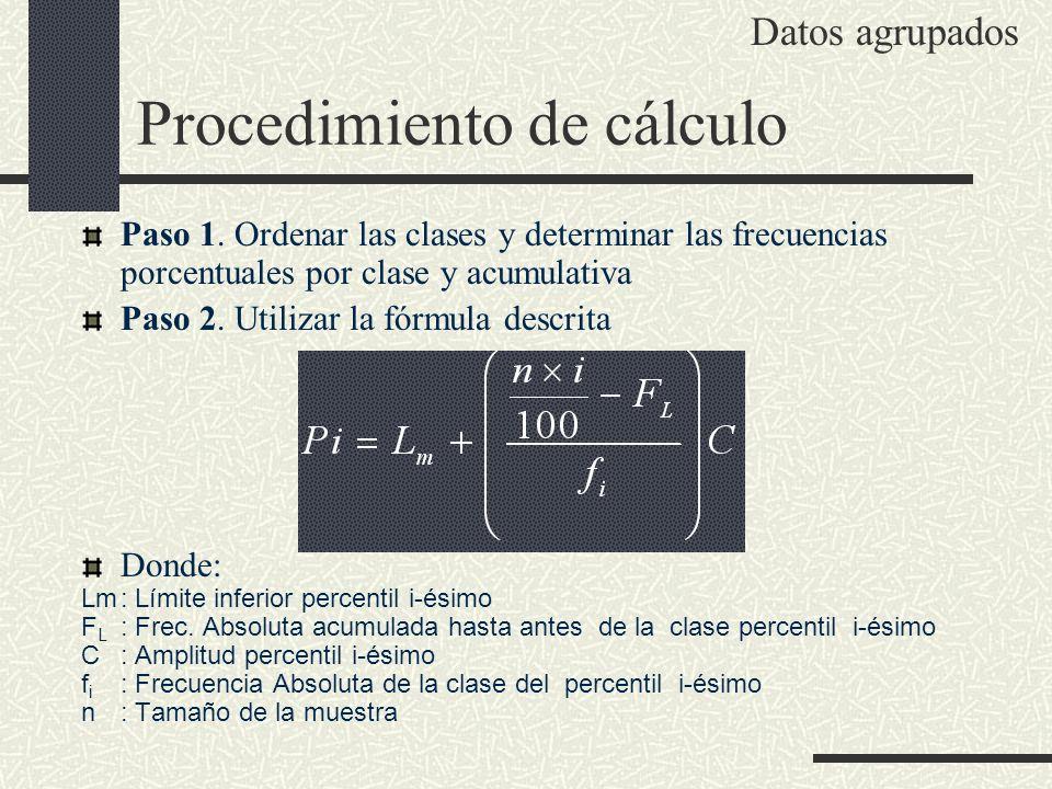 Procedimiento de cálculo Paso 1. Ordenar las clases y determinar las frecuencias porcentuales por clase y acumulativa Paso 2. Utilizar la fórmula desc