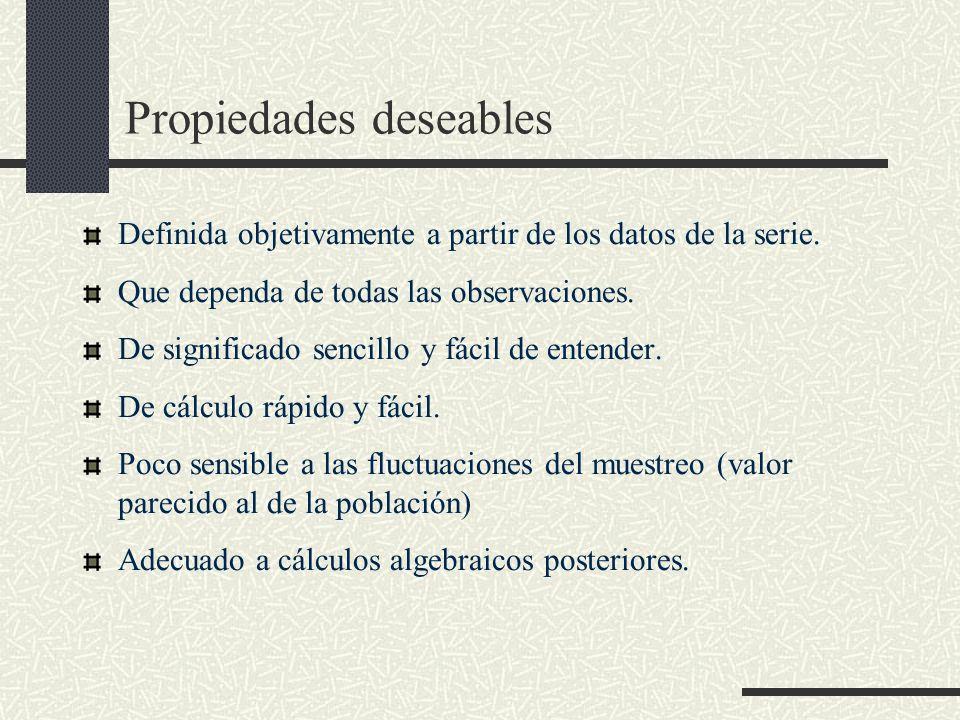 Propiedades deseables Definida objetivamente a partir de los datos de la serie. Que dependa de todas las observaciones. De significado sencillo y fáci