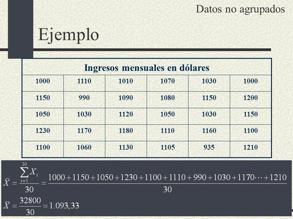 Ejemplo Datos no agrupados Ingresos mensuales en dólares 100011101010107010301000 11509901090108011501200 105010301120105010301150 1230117011801110116