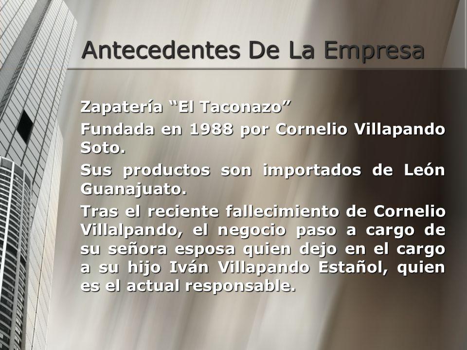 Antecedentes De La Empresa Zapatería El Taconazo Fundada en 1988 por Cornelio Villapando Soto. Sus productos son importados de León Guanajuato. Tras e