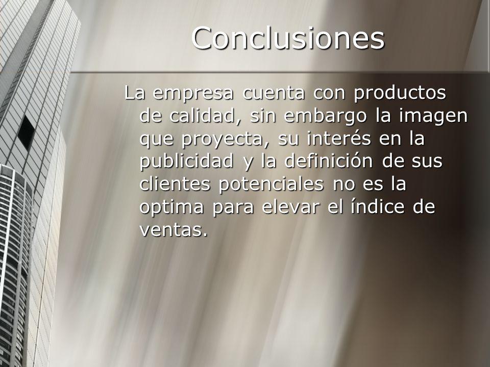 Conclusiones La empresa cuenta con productos de calidad, sin embargo la imagen que proyecta, su interés en la publicidad y la definición de sus client