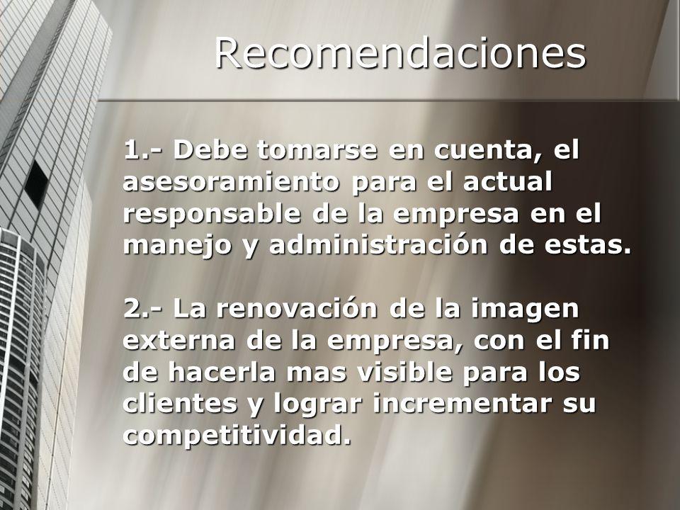 Recomendaciones 1.- Debe tomarse en cuenta, el asesoramiento para el actual responsable de la empresa en el manejo y administración de estas. 2.- La r
