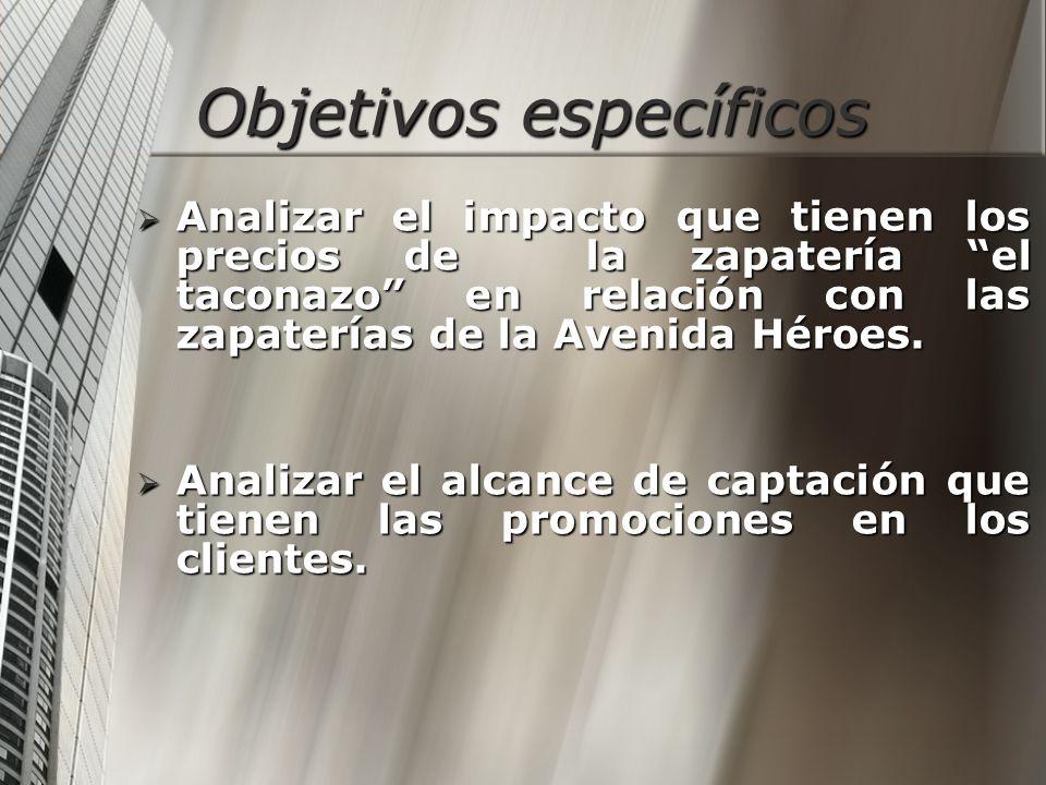 Objetivos específicos Analizar el impacto que tienen los precios de la zapatería el taconazo en relación con las zapaterías de la Avenida Héroes. Anal