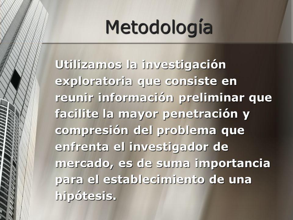 Metodología Utilizamos la investigación exploratoria que consiste en reunir información preliminar que facilite la mayor penetración y compresión del