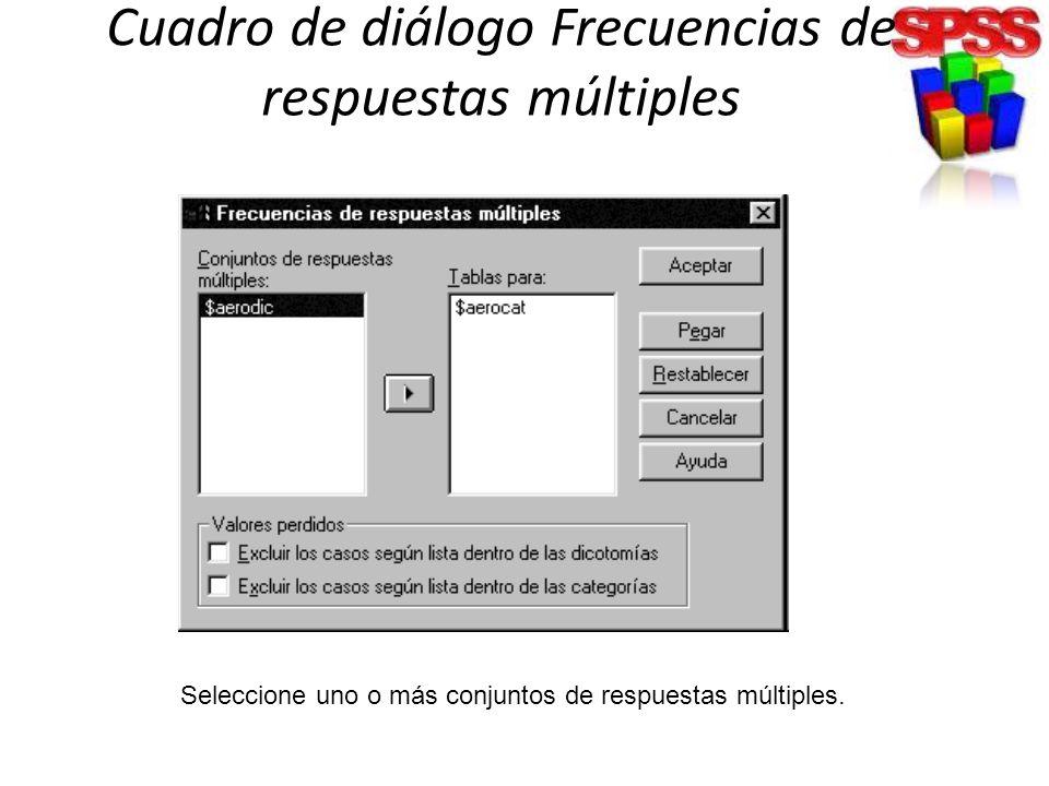 Cuadro de diálogo Frecuencias de respuestas múltiples Seleccione uno o más conjuntos de respuestas múltiples.
