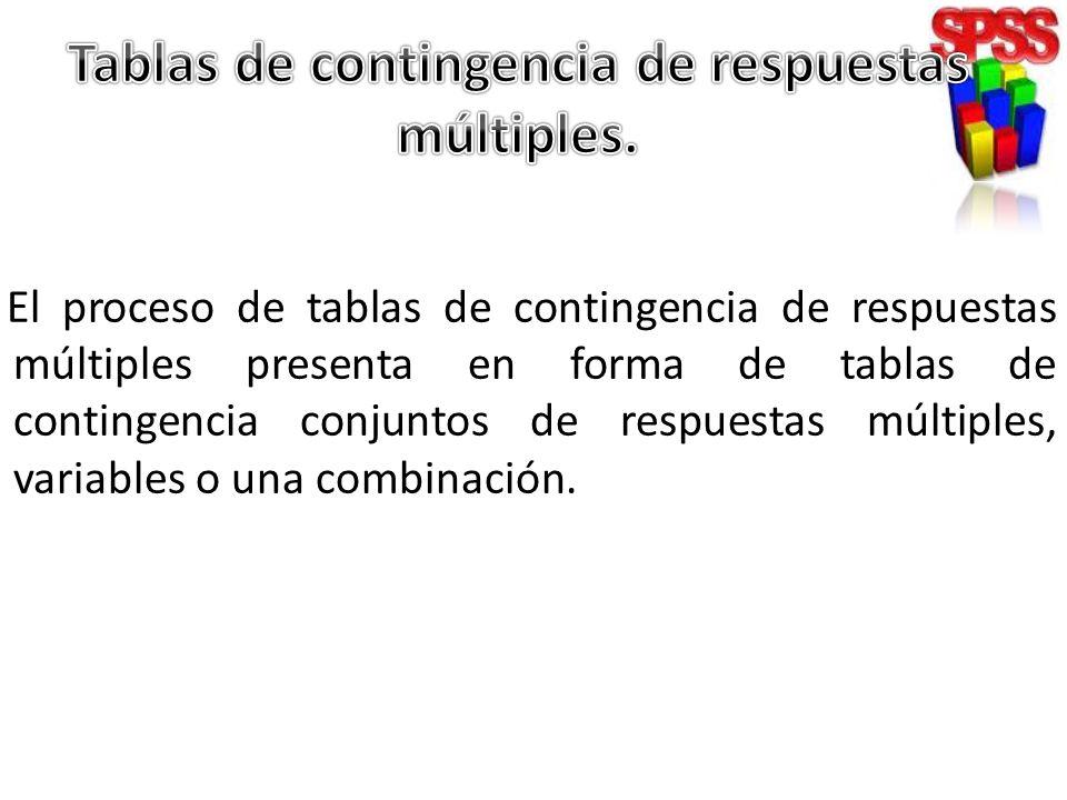El proceso de tablas de contingencia de respuestas múltiples presenta en forma de tablas de contingencia conjuntos de respuestas múltiples, variables