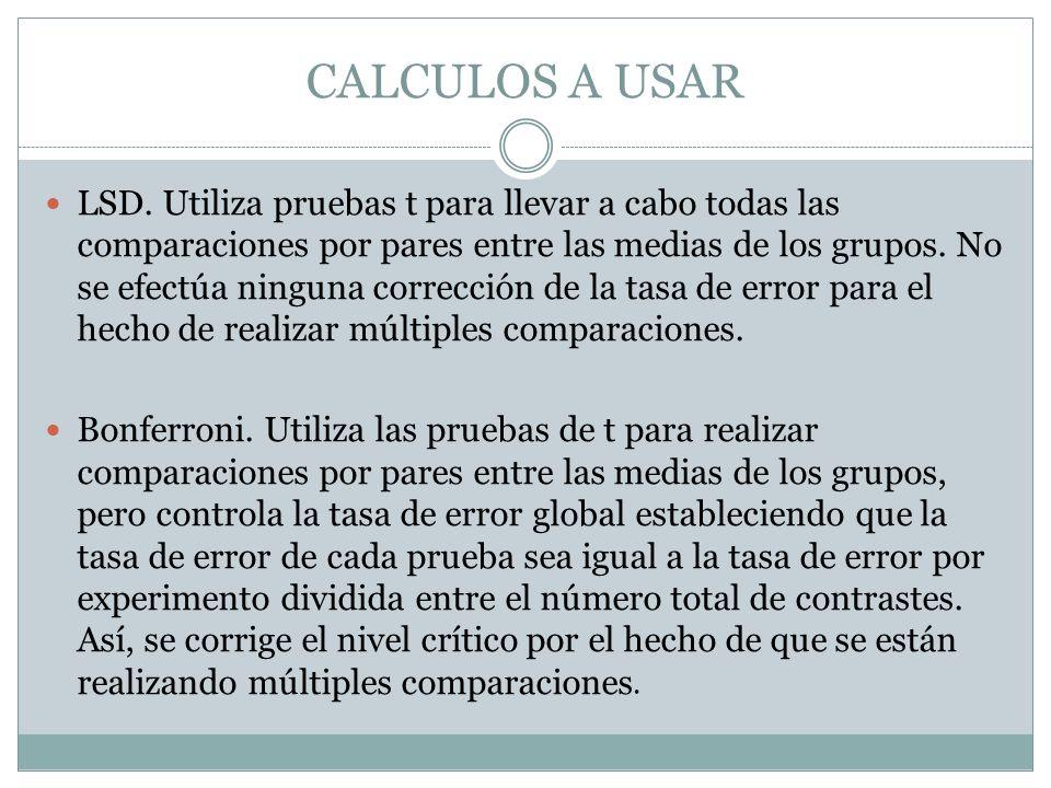 CALCULOS A USAR Sidak.Prueba de comparaciones múltiples por parejas basada en un estadístico t.