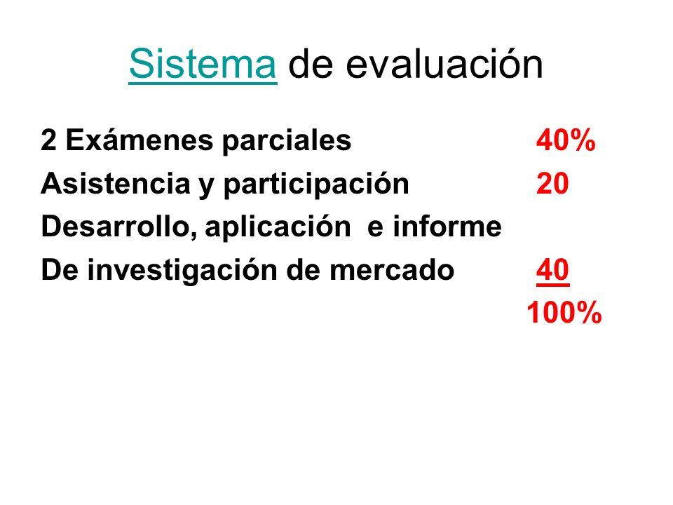 SistemaSistema de evaluación 2 Exámenes parciales 40% Asistencia y participación 20 Desarrollo, aplicación e informe De investigación de mercado 40 10