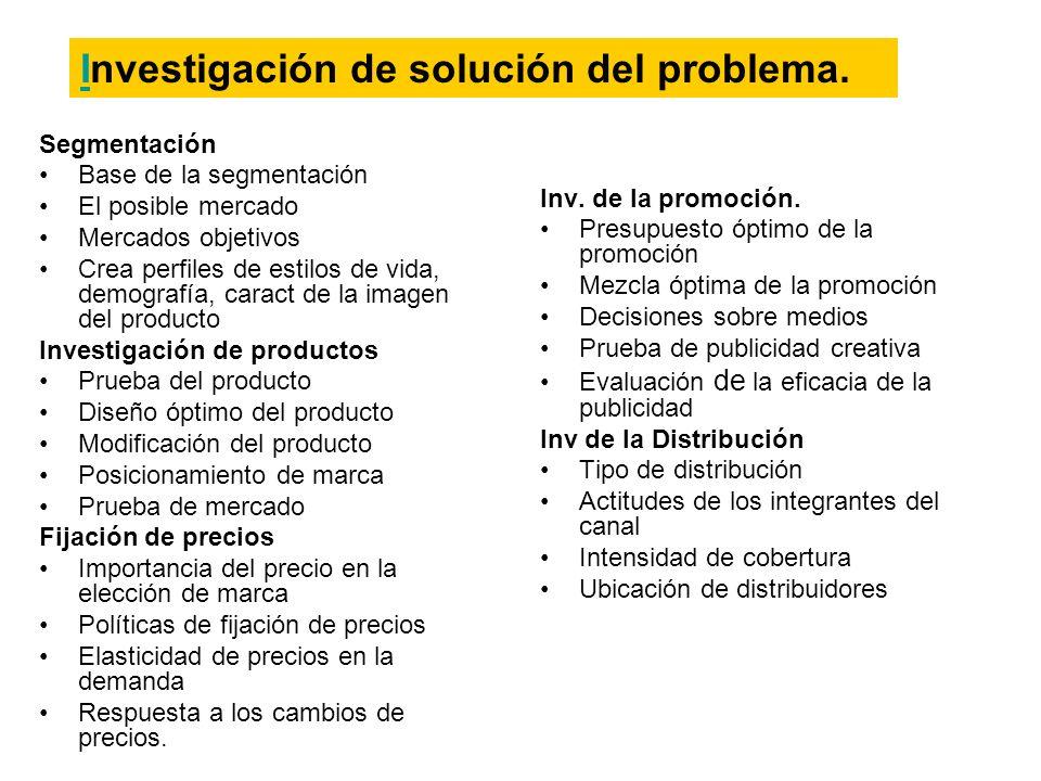 IInvestigación de solución del problema.