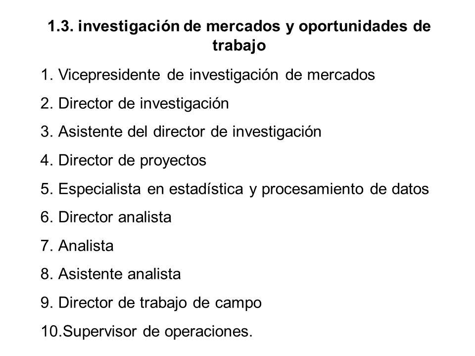 1.3. investigación de mercados y oportunidades de trabajo 1.Vicepresidente de investigación de mercados 2.Director de investigación 3.Asistente del di