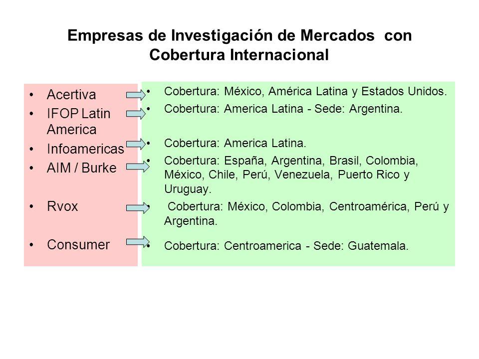 Empresas de Investigación de Mercados con Cobertura Internacional Acertiva IFOP Latin America Infoamericas AIM / Burke Rvox Consumer Cobertura: México, América Latina y Estados Unidos.