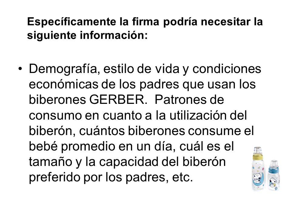 Demografía, estilo de vida y condiciones económicas de los padres que usan los biberones GERBER.
