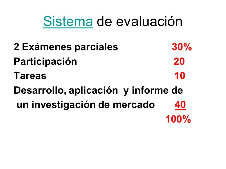 SistemaSistema de evaluación 2 Exámenes parciales 30% Participación 20 Tareas 10 Desarrollo, aplicación y informe de un investigación de mercado 40 100%