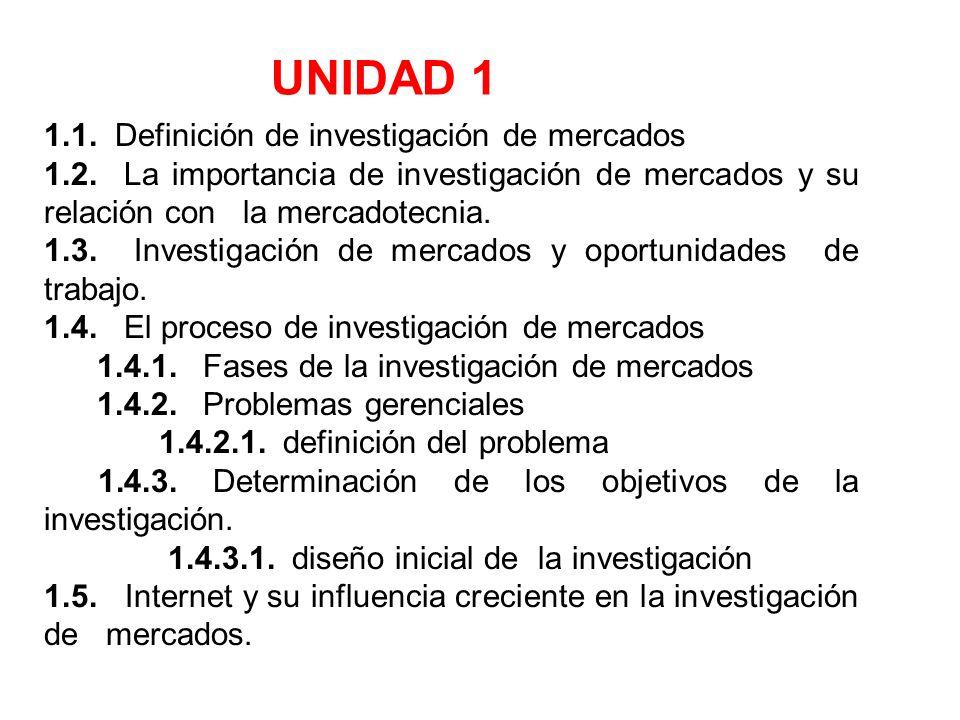 UNIDAD 1 1.1.Definición de investigación de mercados 1.2.