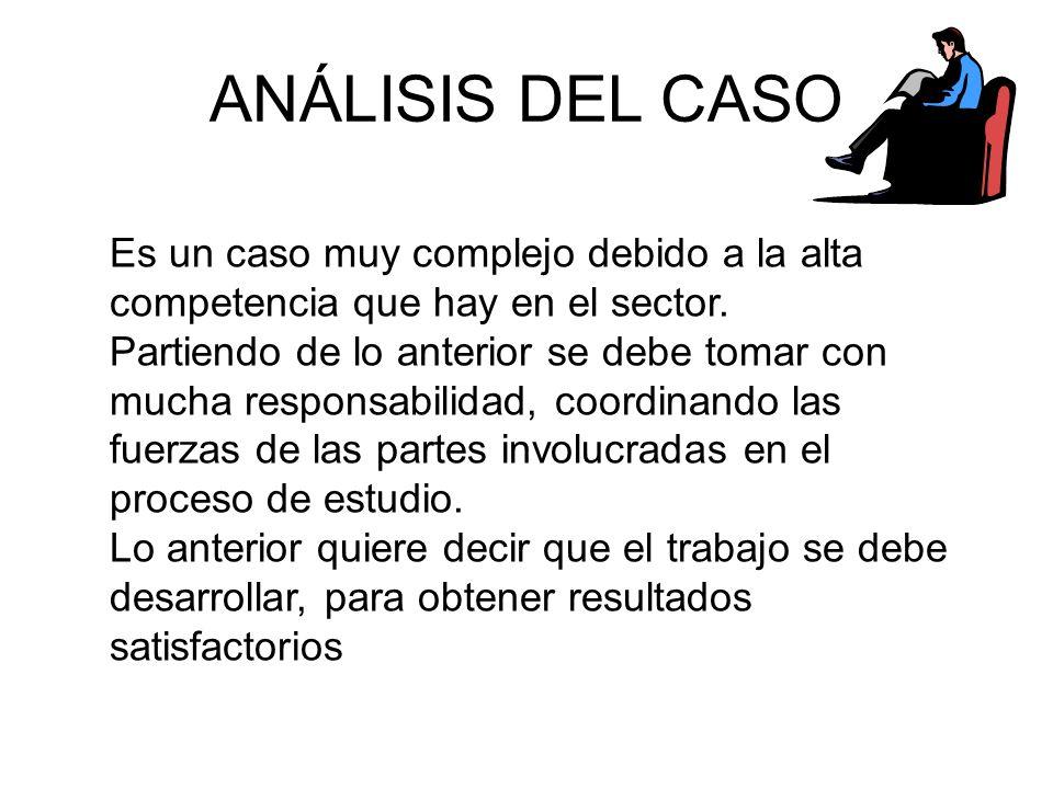 Etapa 2.Enfoque Bases teóricas objetivas Modelo analítico: verbal, gráfico, matemático.