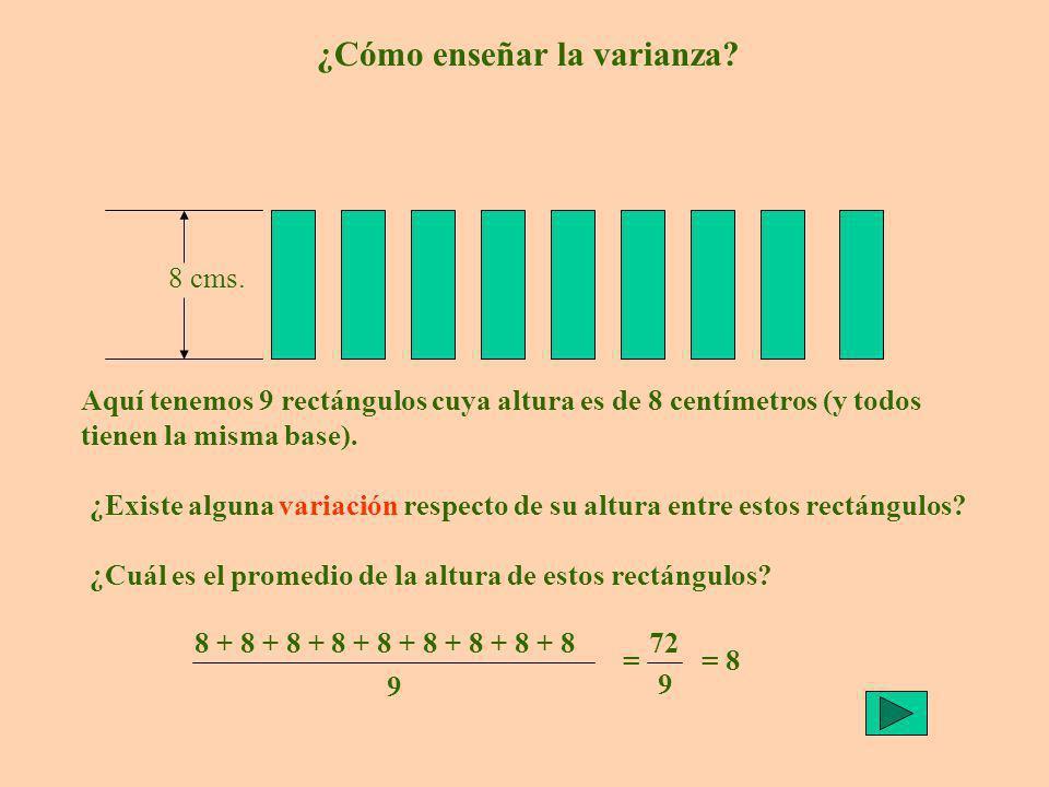 ¿Cómo enseñar la varianza.