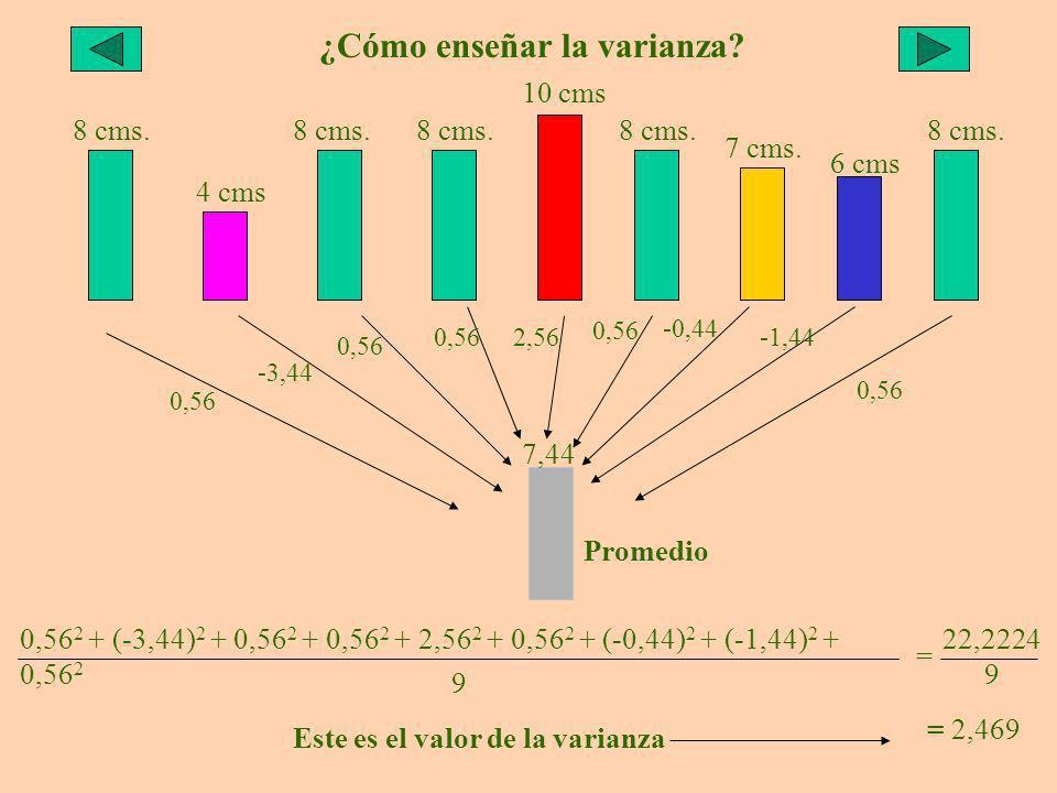 ¿Cómo enseñar la varianza.10 cms 8 cms. 6 cms 4 cms 8 cms.